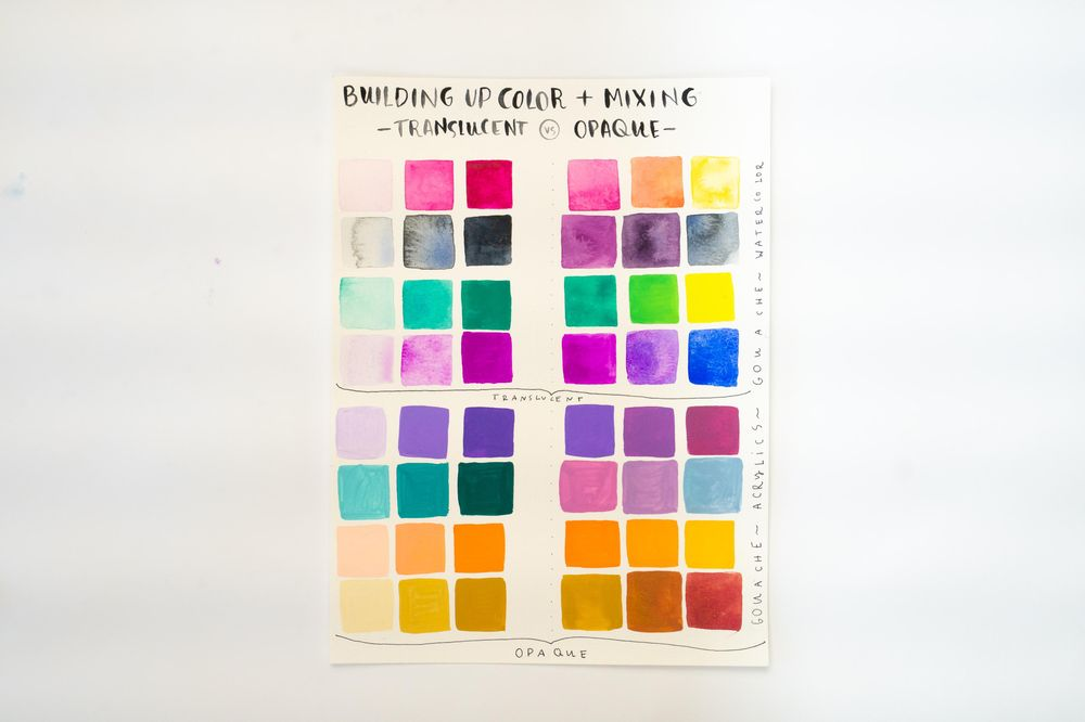 Sample Project: Watercolor + Gouache + Acrylic - image 1 - student project