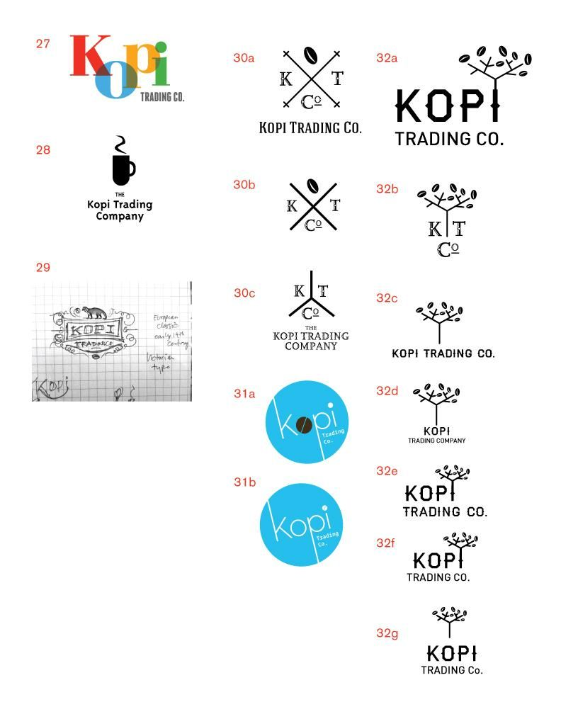 Logo for Kopi Co. - image 12 - student project