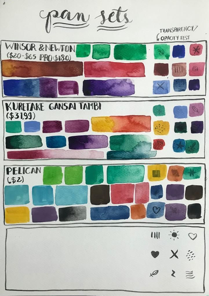 My Personal Watercolor Paints - image 1 - student project