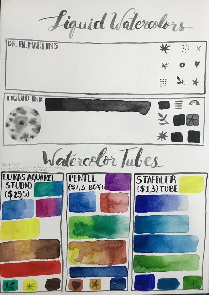 My Personal Watercolor Paints - image 2 - student project