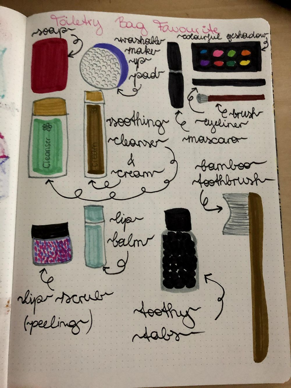 Illustrated Journaling: 14 days of prompts - image 14 - student project