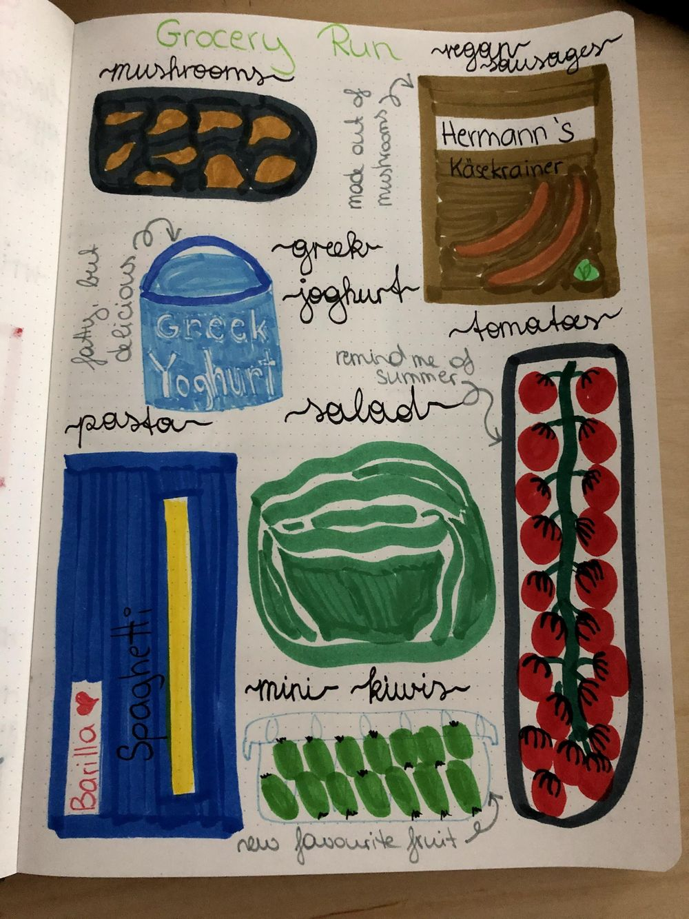 Illustrated Journaling: 14 days of prompts - image 12 - student project