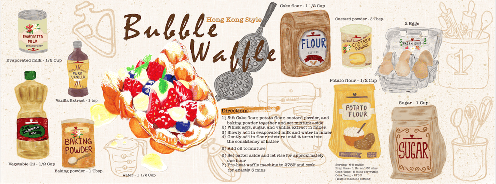 How to make Hong Kong Style Bubble Waffle - image 1 - student project