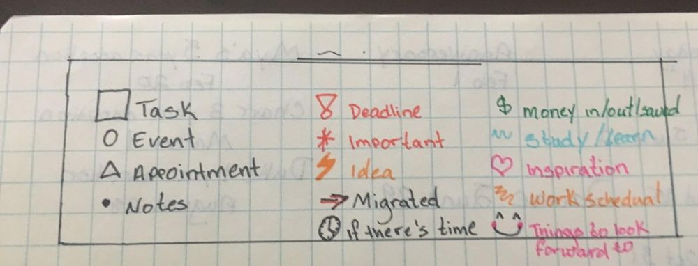Bullet Journal - image 2 - student project