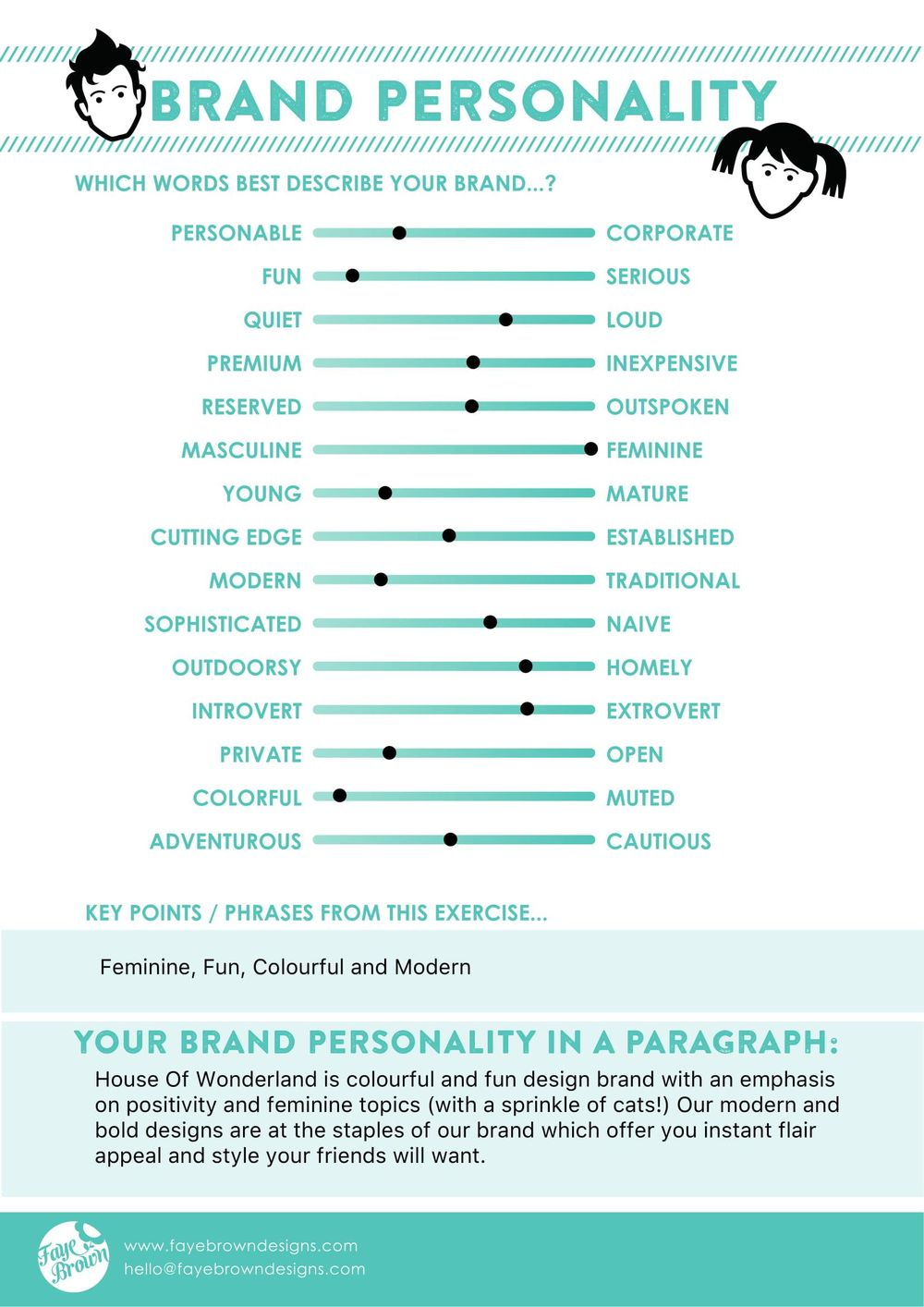 Brand Personality Profile for HOW - image 2 - student project