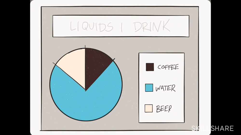 Liquids I Drink Everyday - image 3 - student project