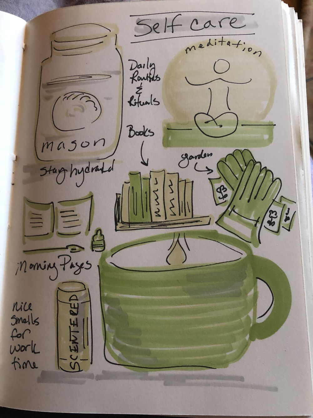 14 days of illustrated journal prompts - image 7 - student project