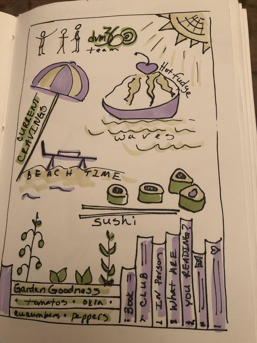14 days of illustrated journal prompts - image 4 - student project