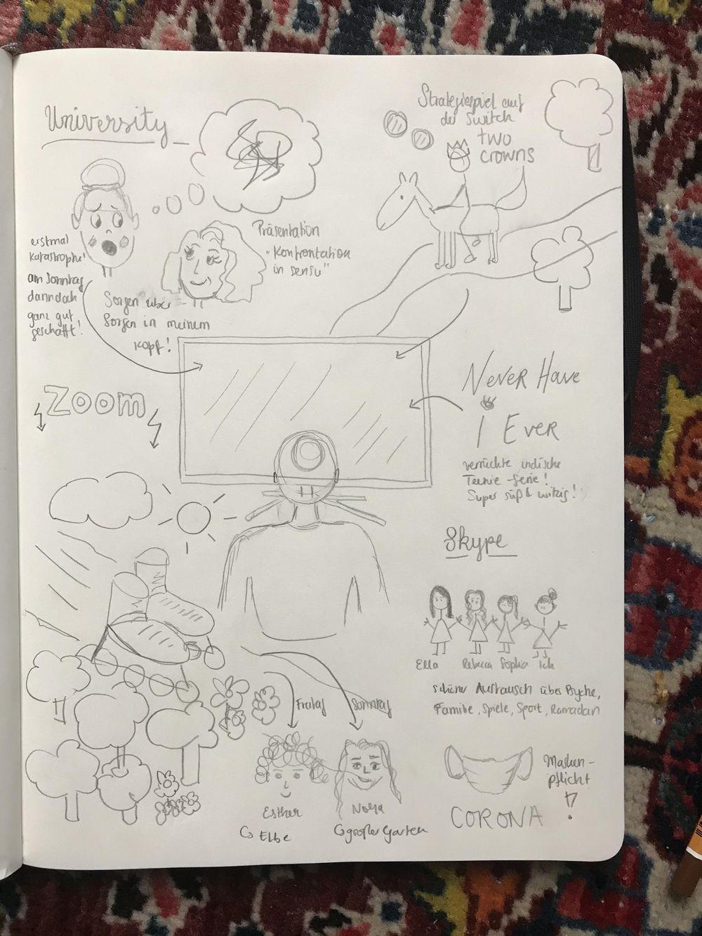Sketch of Journal Illustration - image 2 - student project