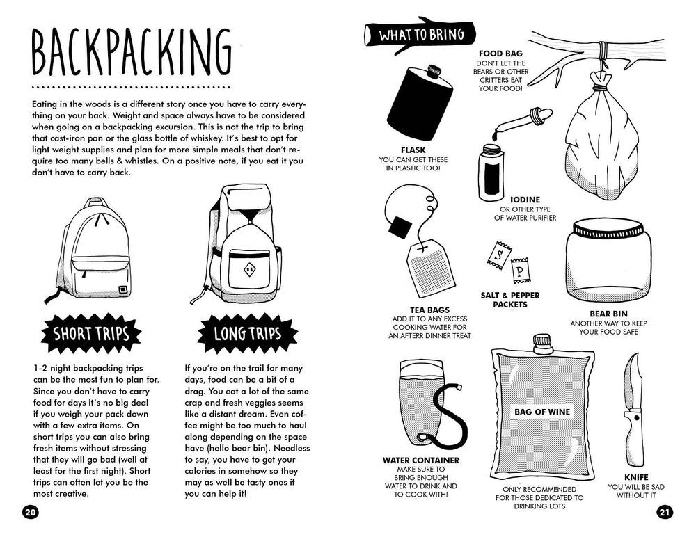 Cooking for Camping - image 5 - student project