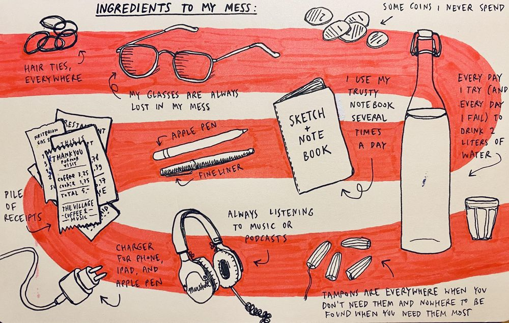 Illustrated Journaling: 14 Days of Prompts - image 5 - student project