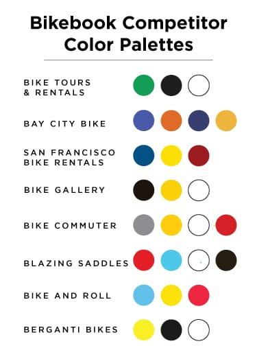 BikeBook Color Palette & Creative Process - image 1 - student project