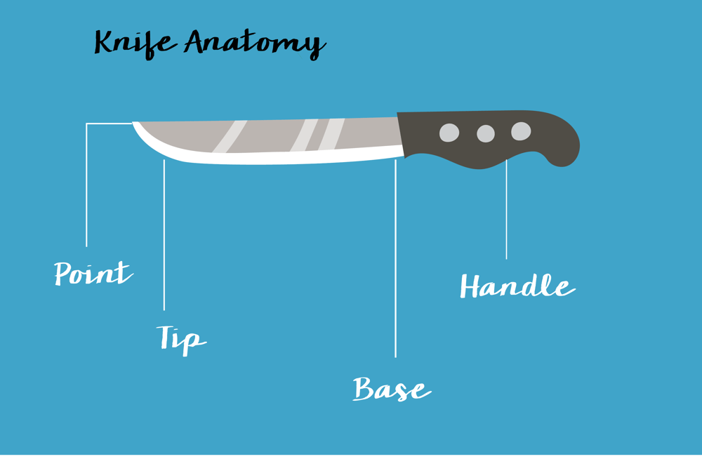 My Improved Knife Skills - image 1 - student project