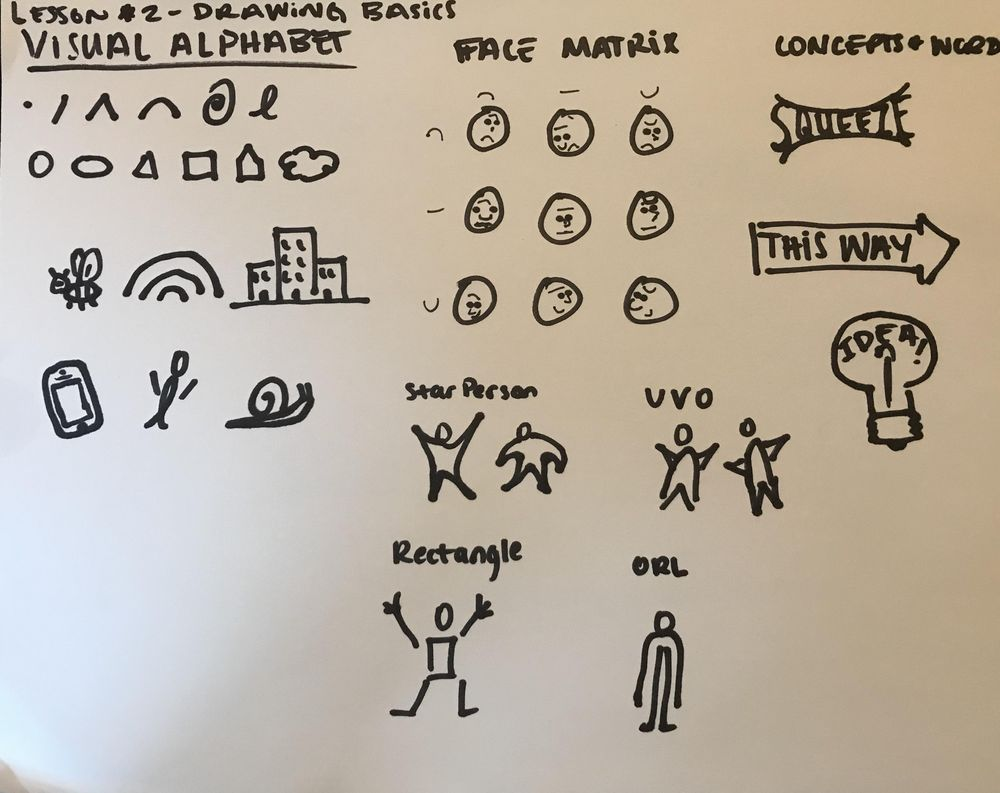 How to Spot a Pyramid Scheme - Sketchnote - image 2 - student project