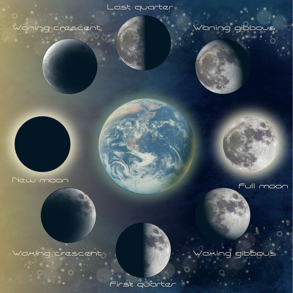 Moon phases - image 1 - student project
