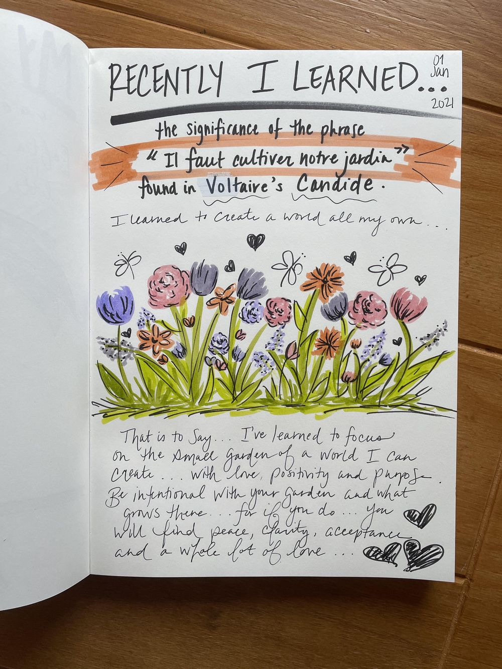 14-Day Illustrative Journaling Prompts - image 14 - student project