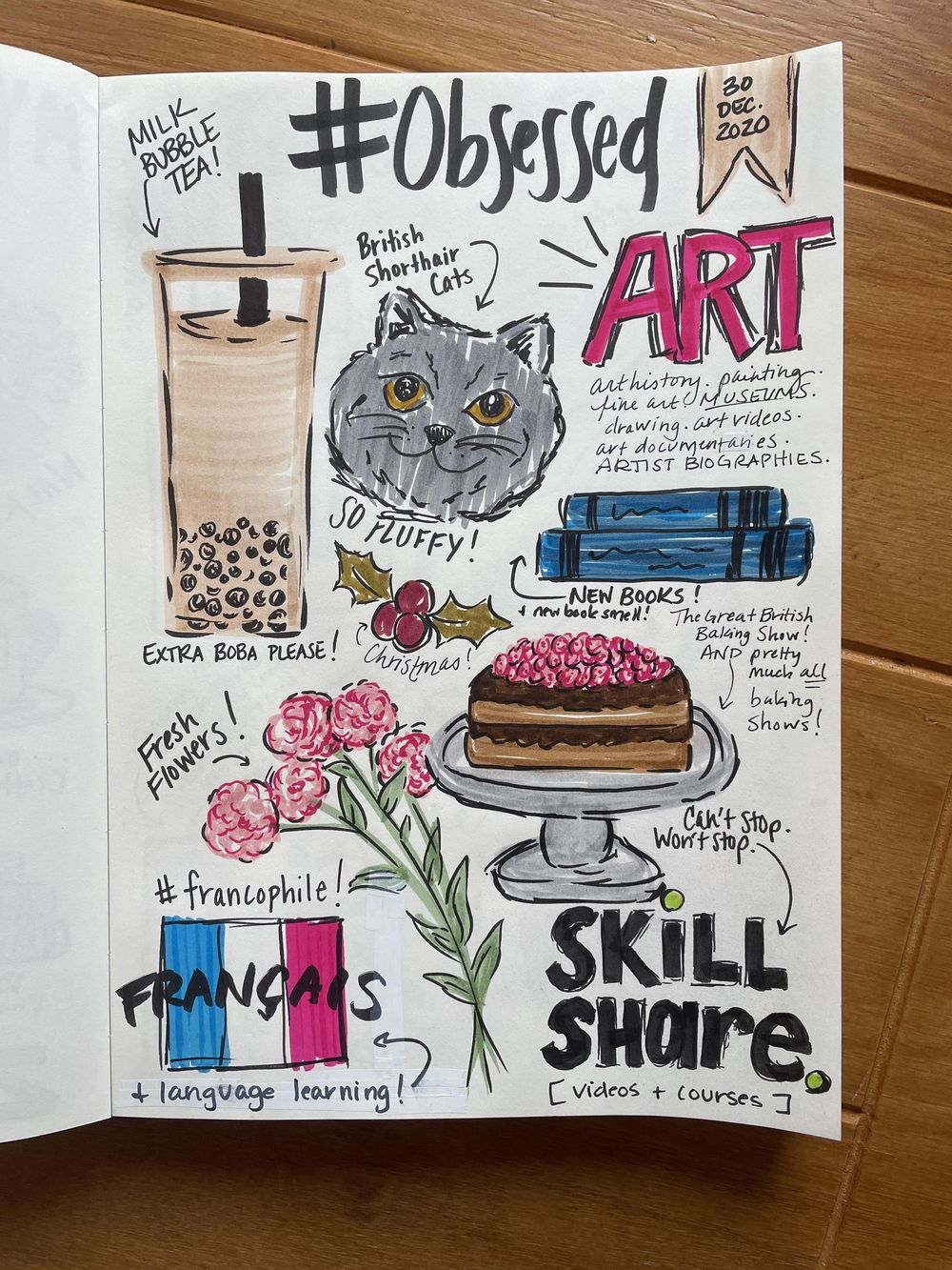14-Day Illustrative Journaling Prompts - image 10 - student project