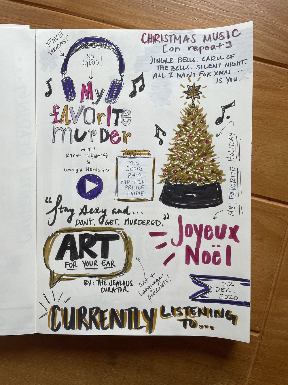 14-Day Illustrative Journaling Prompts - image 5 - student project