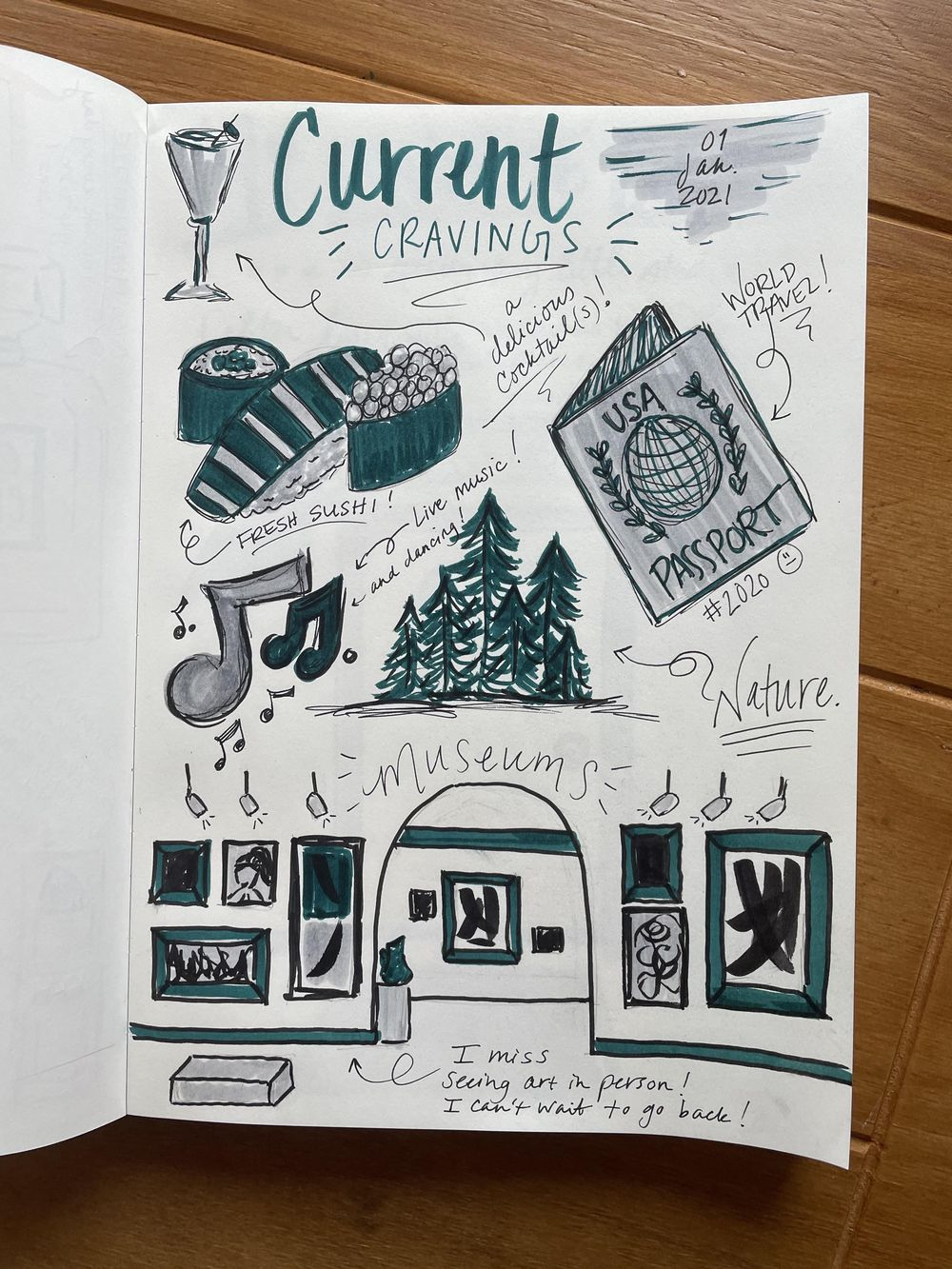 14-Day Illustrative Journaling Prompts - image 12 - student project