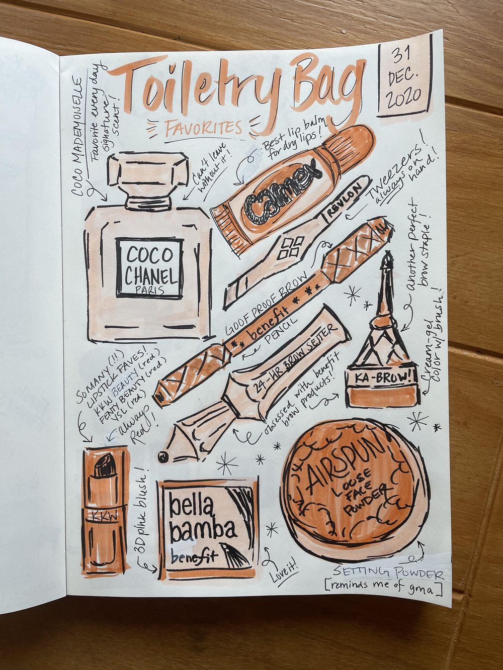 14-Day Illustrative Journaling Prompts - image 11 - student project