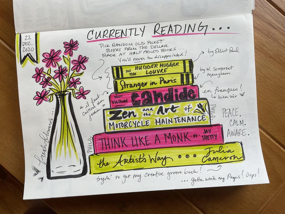 14-Day Illustrative Journaling Prompts - image 4 - student project