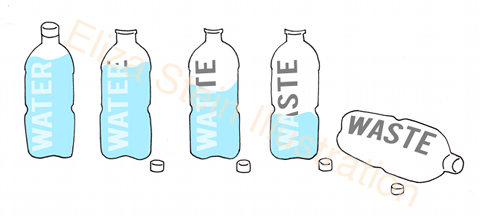 WATER/WASTE - image 1 - student project