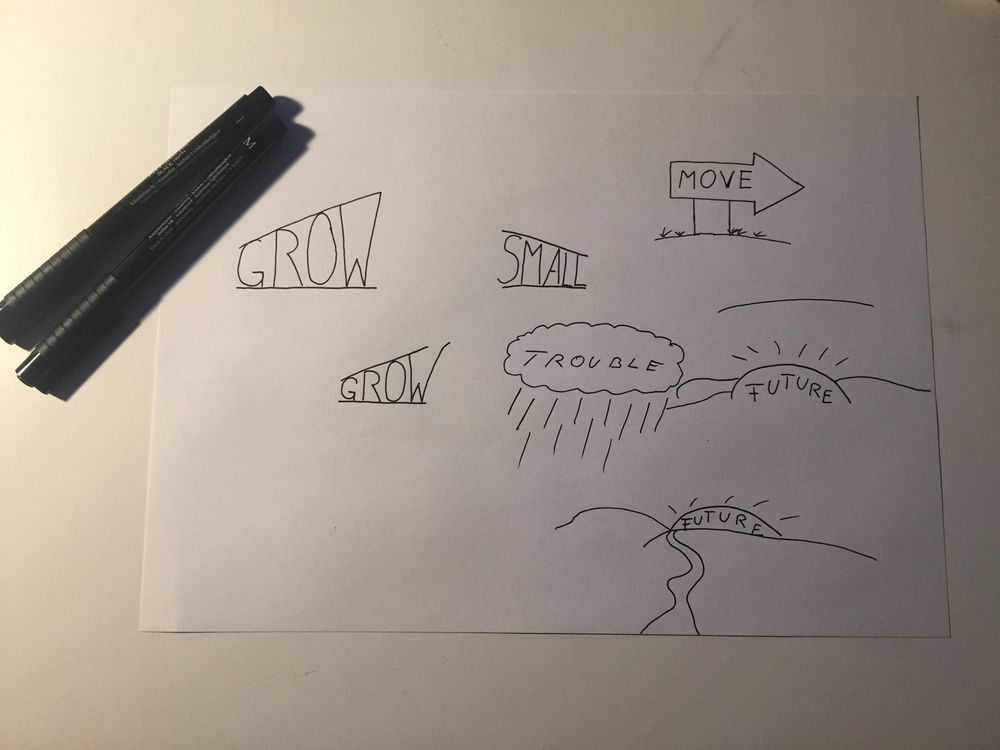 Tobi's Sketchnote Learning  - image 4 - student project