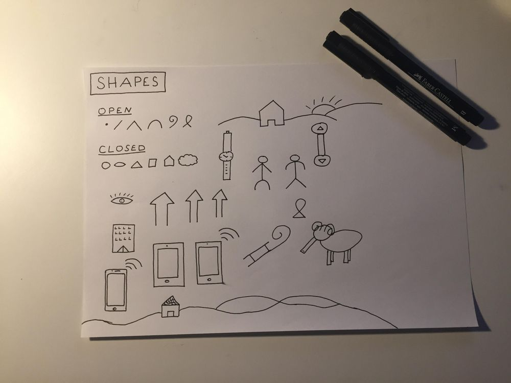 Tobi's Sketchnote Learning  - image 2 - student project