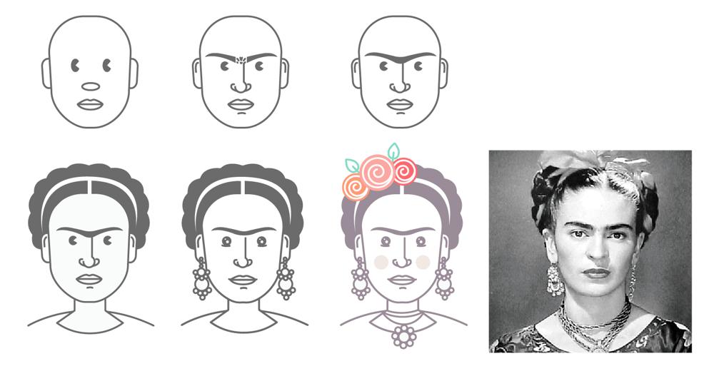 Frida Kahlo Avatar - image 1 - student project