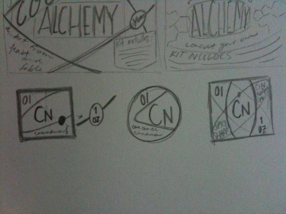 Cocoa Alchemy - image 2 - student project