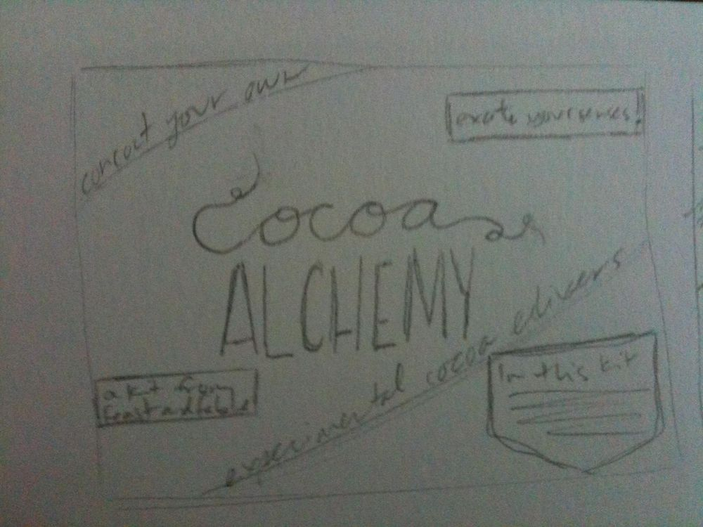 Cocoa Alchemy - image 6 - student project