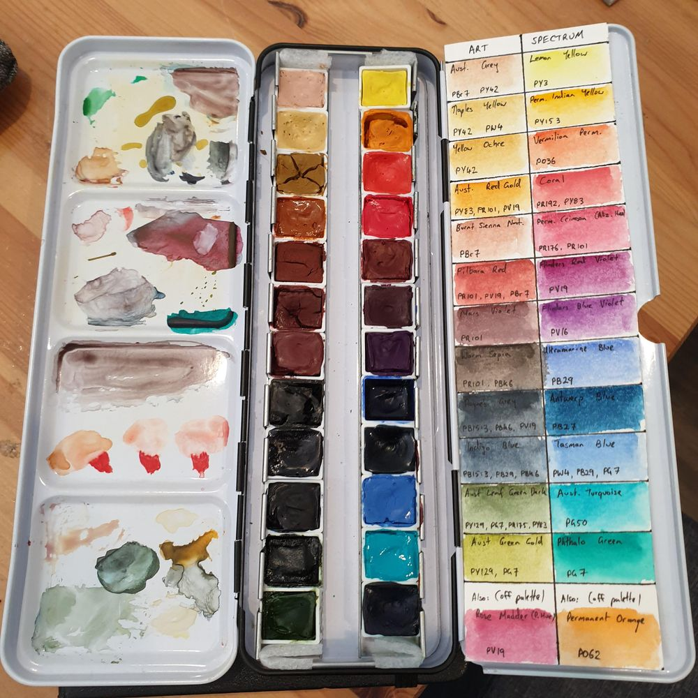 Art Spectrum Palette - image 1 - student project