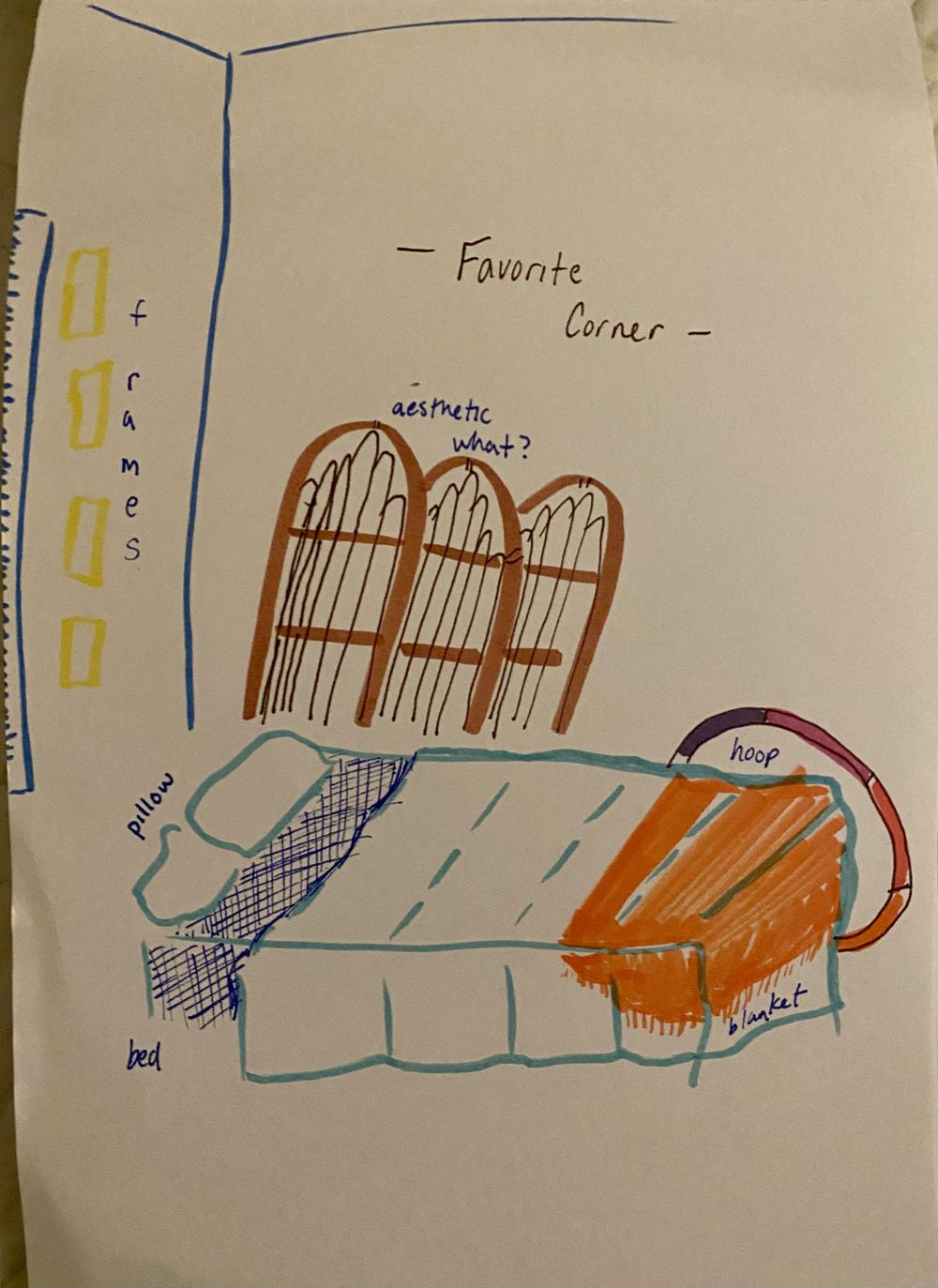 To learn and relearn - image 4 - student project