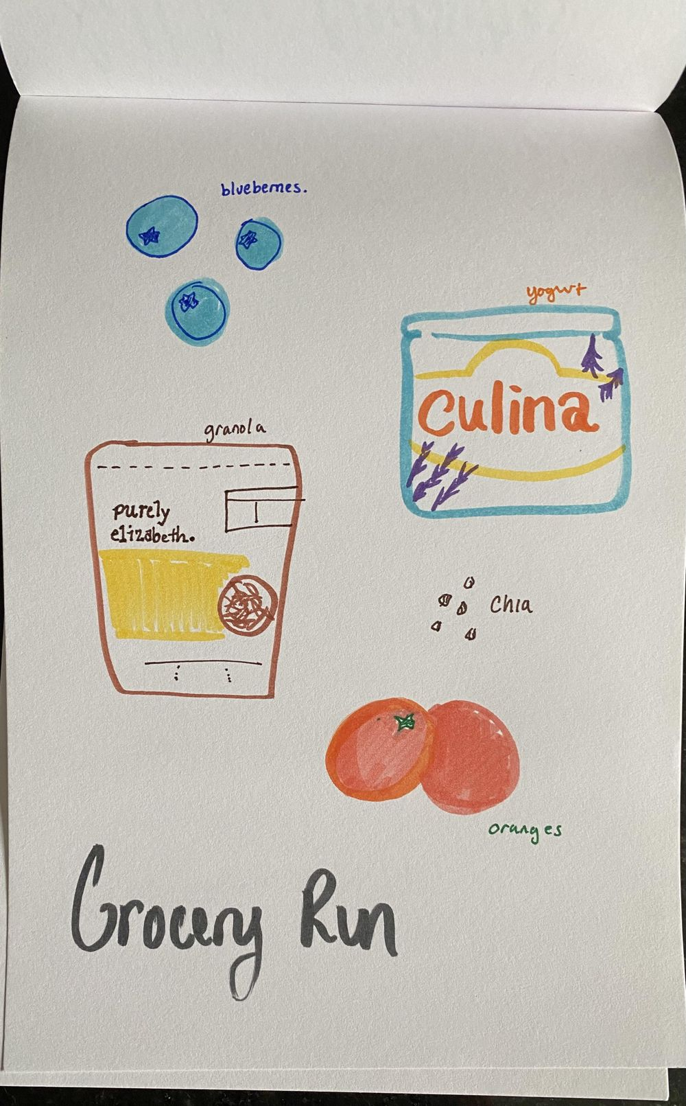 To learn and relearn - image 5 - student project
