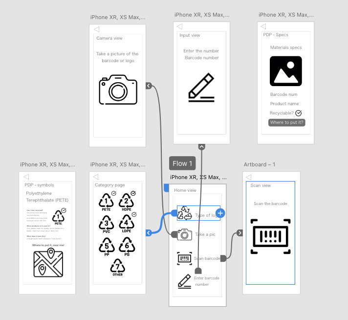 Prototype | Recyclable items identification app - image 3 - student project