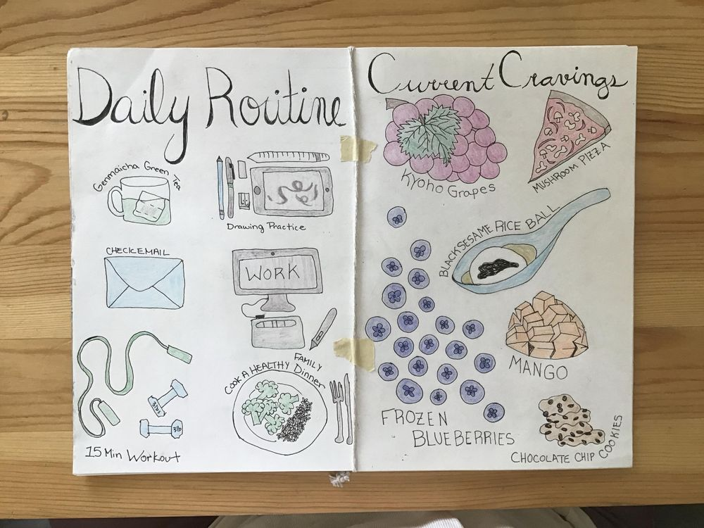 Illustrated Journaling Day 1 - 14 - image 7 - student project