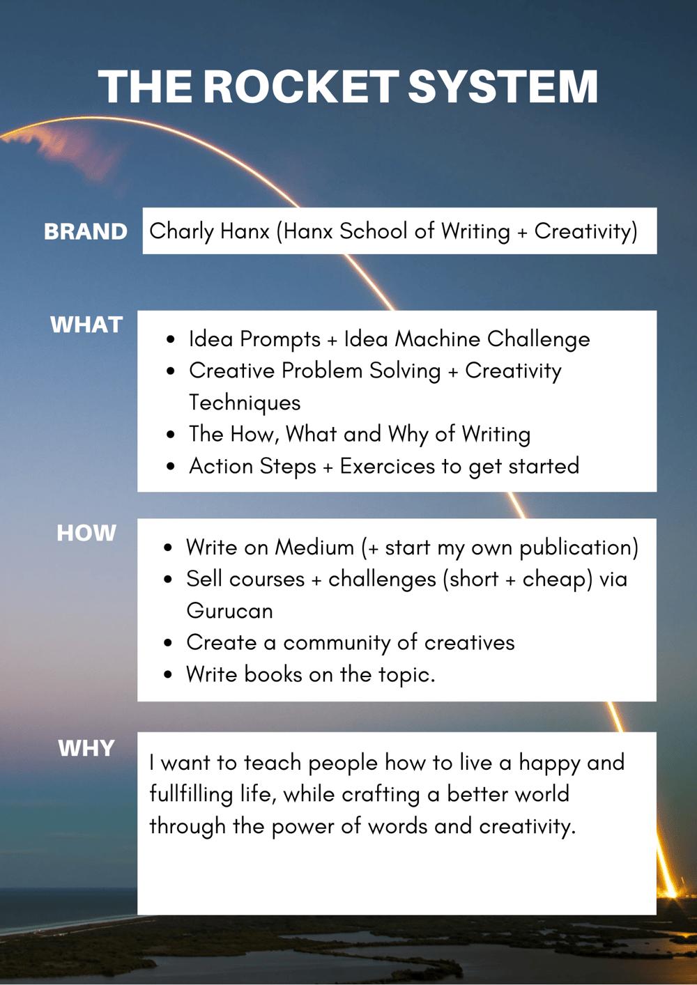 Charly Hanx - Teaching Writing + Creativity - image 2 - student project