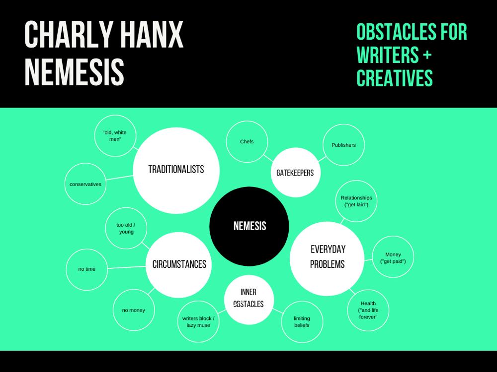 Charly Hanx - Teaching Writing + Creativity - image 4 - student project