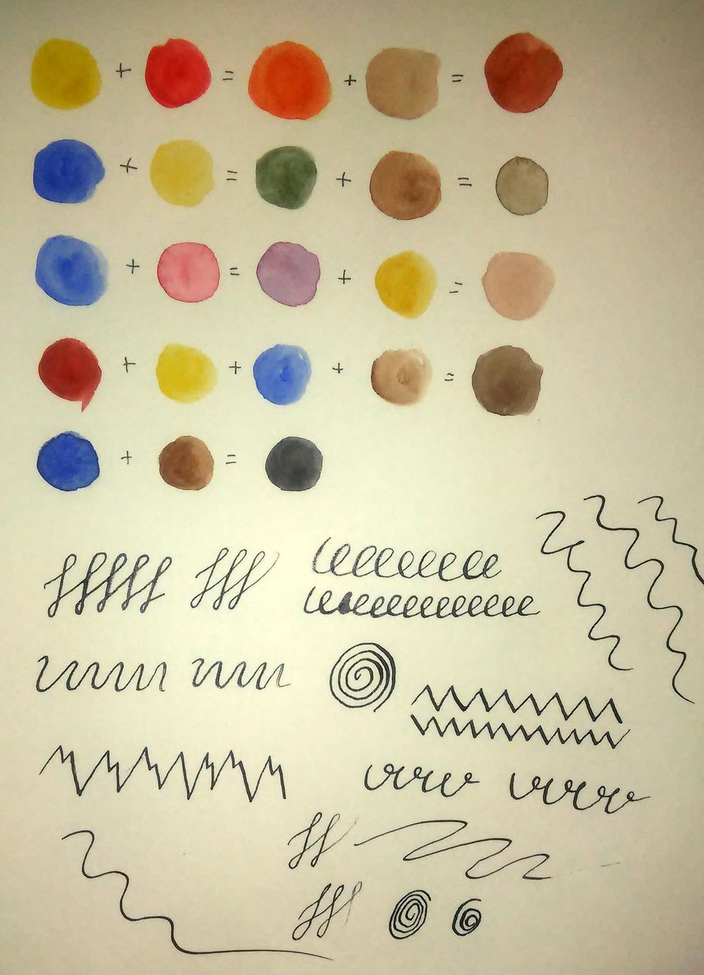 mixing watercolors and ink lines - image 1 - student project