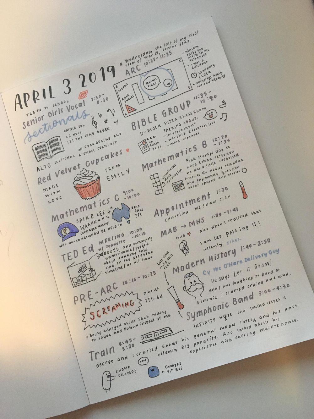 Roadmap-ish Visual Journal - image 1 - student project