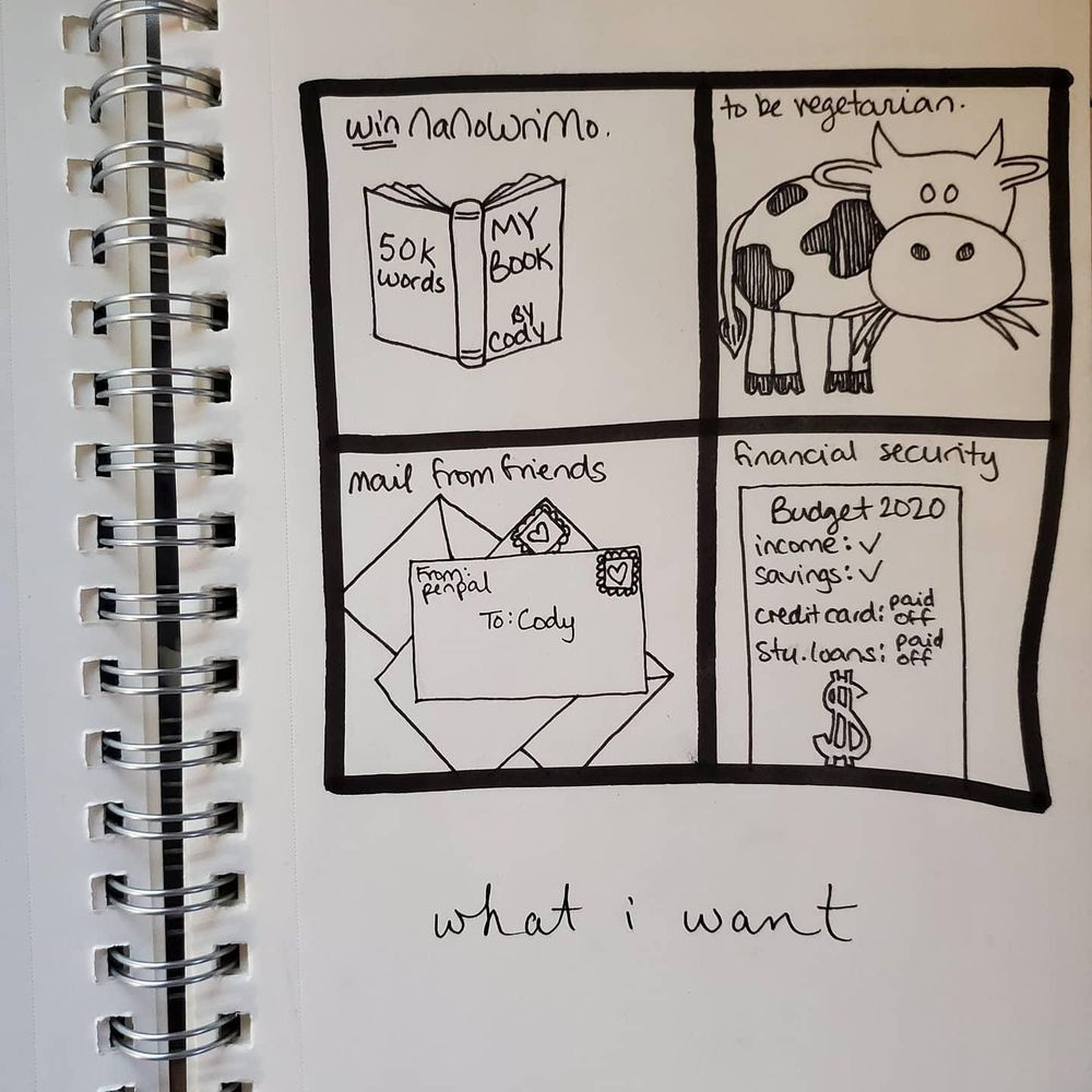 What I hate, want, and fear - image 2 - student project