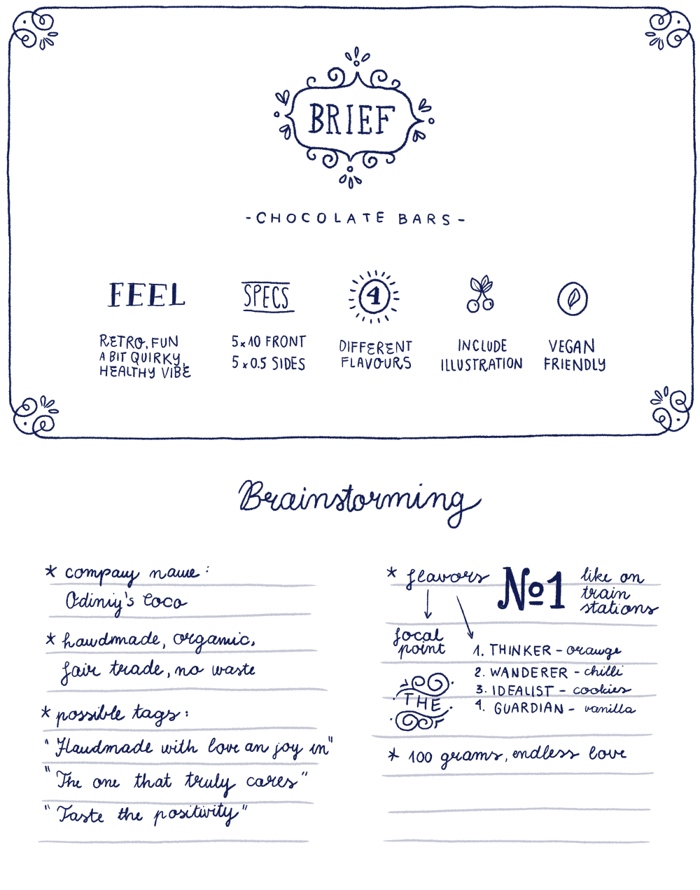Hand Lettering for the Holidays - lesson No.3 - image 2 - student project