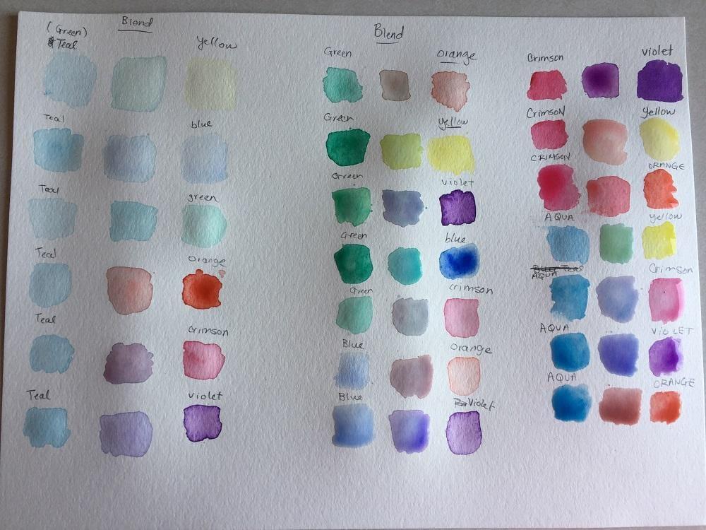 Watercolors Progress - image 2 - student project