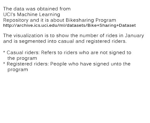 Line Plot of Bike Casual/Registered Riders in January - image 2 - student project
