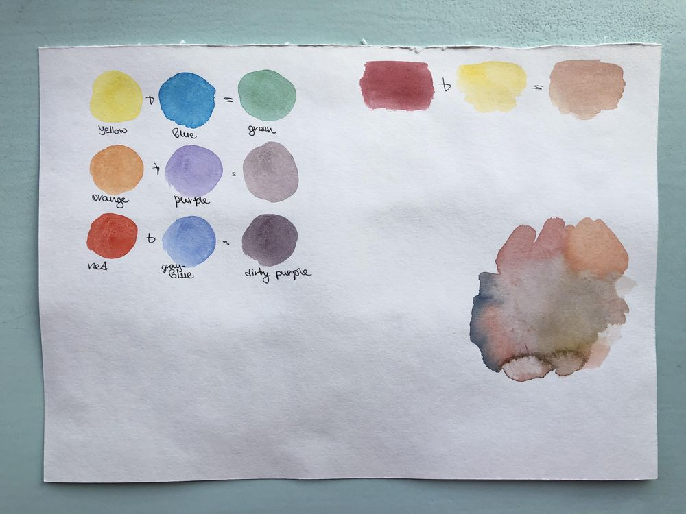 Watercolor background - image 3 - student project