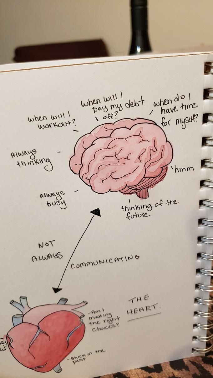 My heart and brain don't always agree. - image 2 - student project