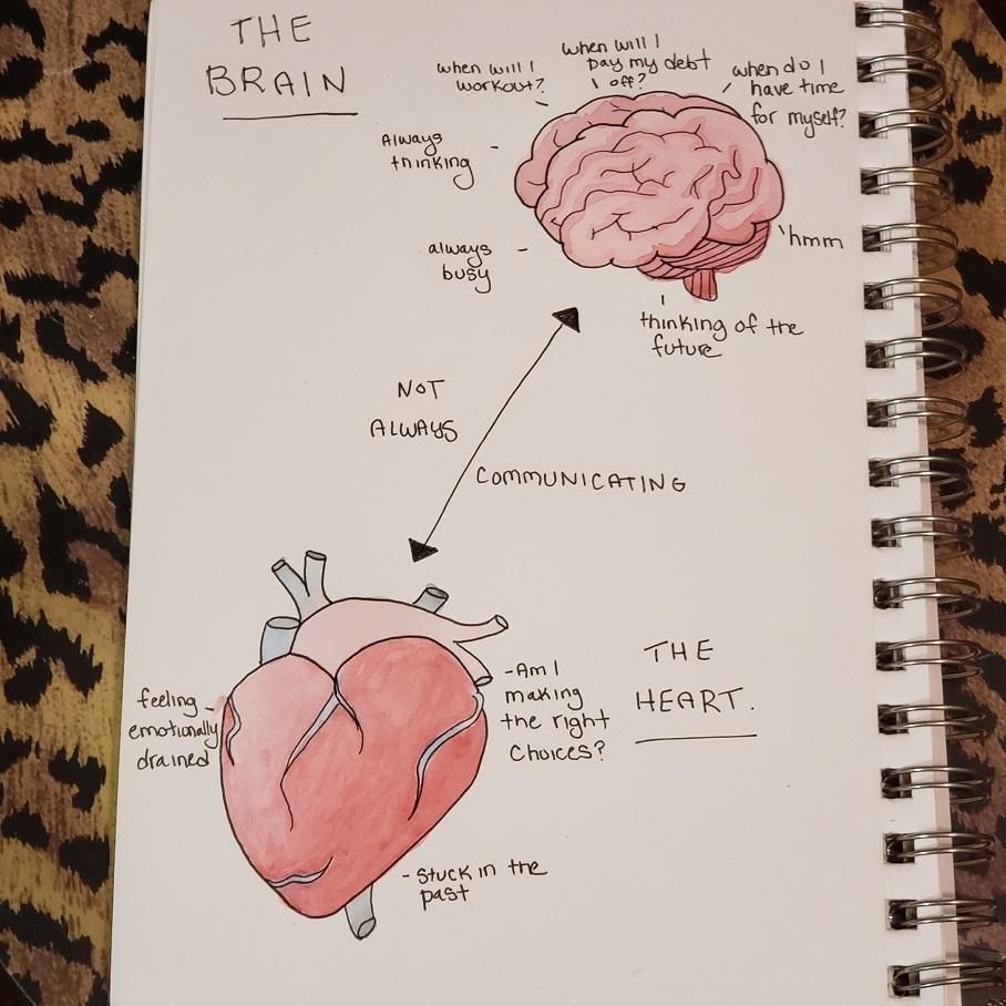 My heart and brain don't always agree. - image 1 - student project