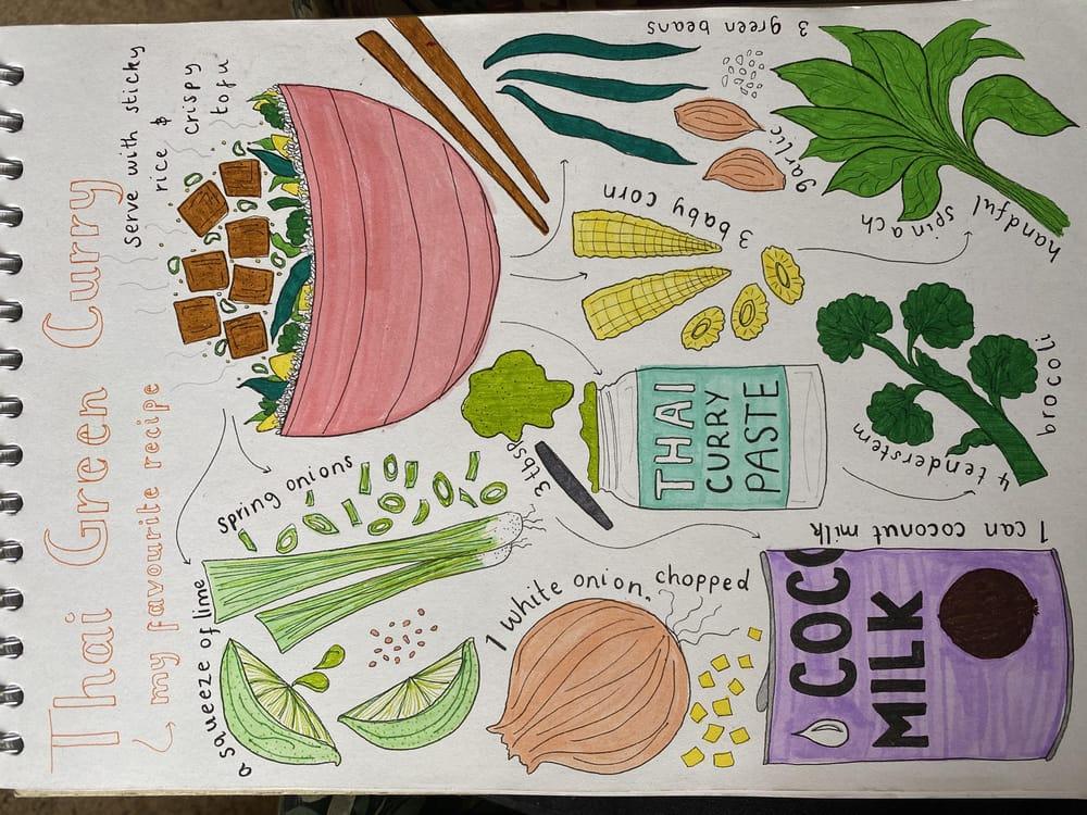 Illustrative Journalling - image 1 - student project