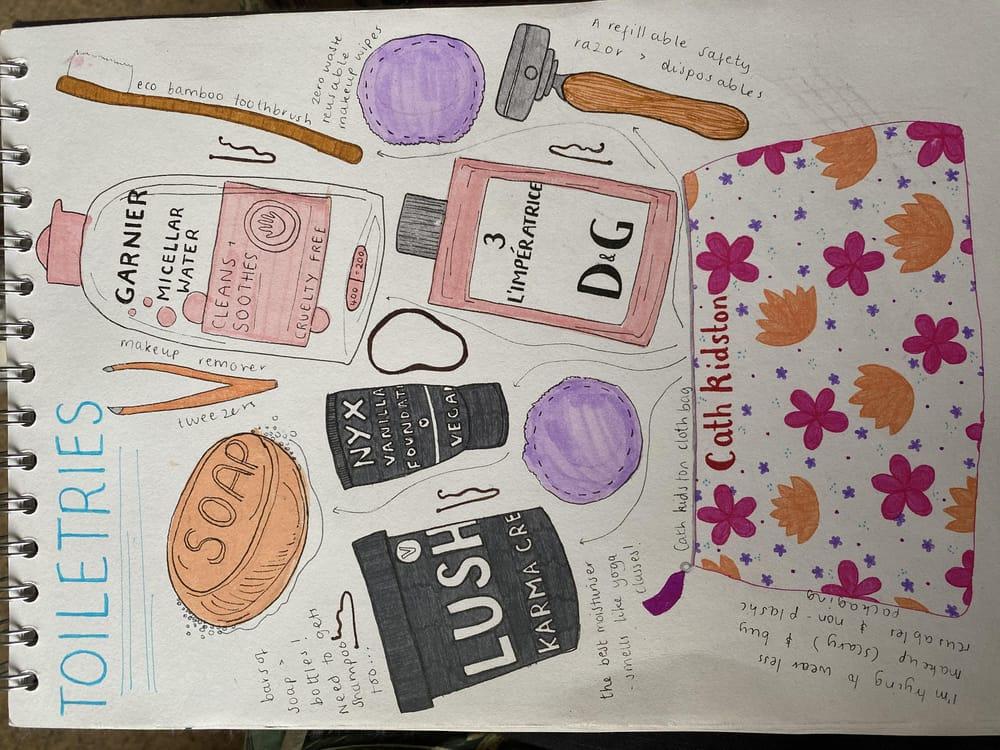 Illustrative Journalling - image 13 - student project