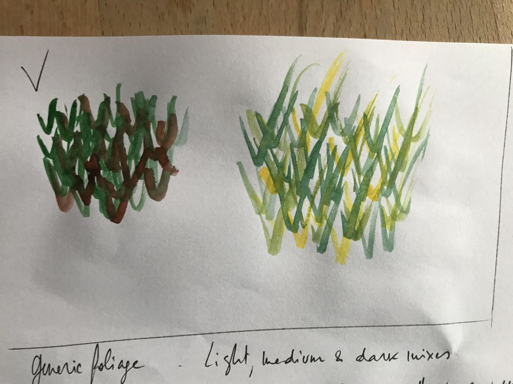 Watercolour trees - image 3 - student project